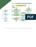 Diagrama Desarrollo de Nuevo Producto