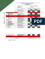 Realisasi Jadwal Instrumentasi - 2 2nd