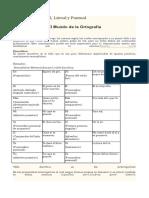 Ortografía Acentual.doc