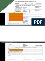 Jadual Perlaksanaan PLC