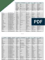 Glossário de Espécies de Peixes PT, ENG, FR, SP