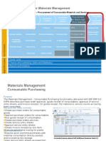 Sample Procurement of Consumables_Services Pptx