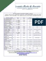 FMContadores.net-Boletin-de-Retenciones-Varias-FEB-2016.pdf