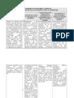 Act. 1 Características de La Sociedad Global Actual.