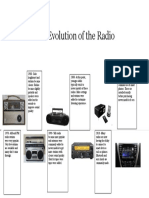 the evolution of the radio