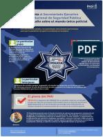 Infografía recurso sobre solicitud hecha al SESNSP relacionada con estudio del Mando Único Policial