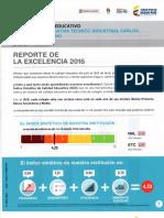 Indice Sintetico 2016
