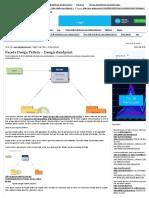 Façade Design Pattern - Design Standpoint _ IdioTechie
