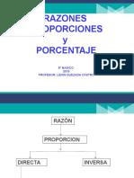 RAZONES-PROPORCIONES Y PORCENTAJE.ppt