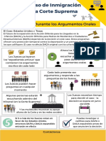 What_Happens_During_Oral_Arguments_(Spanish).pdf