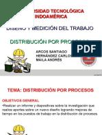 Distribucion Por Procesos