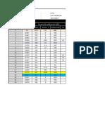 Reporte Estadístico-Medicina Humana y Ciencias de La Salud-Las Gardenias 27-04-2015 Hasta 02-05-2015