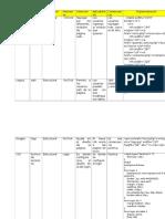 Estructura de Plataformas
