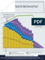 Bond Debt Reduction Plan