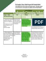 Exemplary Library Media Program Self-Evaluation Rubric 2016