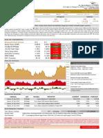 Gold Market Update - 21apr2016 Morning