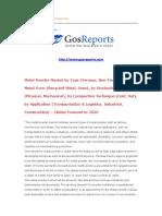 Metal Powder Market by Type