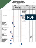 SOP Pelaksanaan TA bagi Mahasiswa JTFN.pdf
