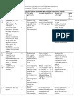 2.3 APP Guía Sinusitis Segunda Parte