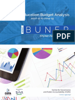 Education Budget Analysis - District Buner
