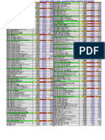 PRICELIST-Reseller-S3Komputer-12-February-2016.xls