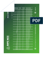 Ipv4 Cidr Chart_2015