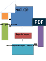Anexa 2 - Grafic Depozite