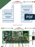 PresentaciónProgramacionSP4000TNT
