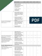 curriculum descriptors  - knowledge and skills