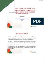 Sistema de Gestion de Salud y seguridad en el Trabajo COLMENA
