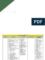 Cartel de Contenidosde Matemática 1º a 6º Primaria