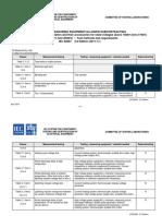 IECEE-CTL EQL 62067_Ed2_201404