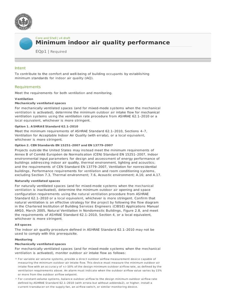 Minimum Indoor Air Quality Performance | Ventilation (Architecture ...