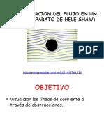 hele_shaw+orificios+chorros