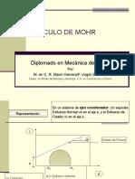 Circulo Mohr 03