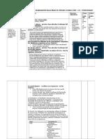 Diseño de taller organización de las áreas.docx