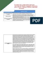RELACION DE LIBROS DE LA BIBLIOTECA ESCOLAR2015.docx