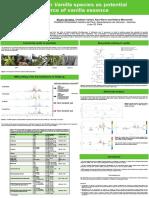 Amazonian Vanilla species as potential source of vanilla essence