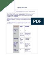Creación-de-un-Blog (1).docx