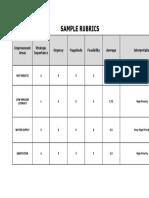 5. Sample Rubrics Copy