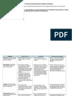 Professional Development Plan_TShumway