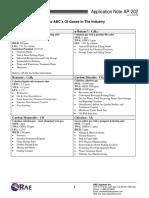 AP-202_ABCs_of_Gases.pdf