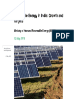 Renewable Energy in India Growth and Targets
