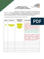 Acta de Evaluacion y Promoción 2016