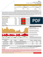 Gold Market Update - 22apr2016 Midday