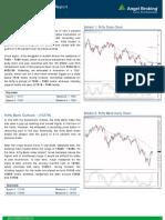 Tech Derivatives DailyReport 150316