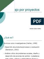 FP a Aprendizaje Por Proyectos