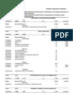 Analisis Partidas 14.05.12