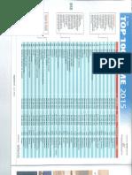 Classement Inforisk PME 2015