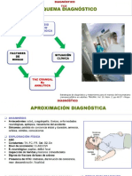 Diagnóstico TCE Presentación!